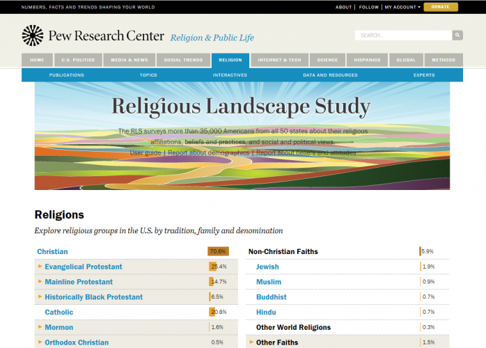 Скриншот сайта pewforum.org