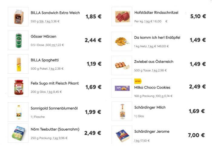 Цены на продукты в Австрии