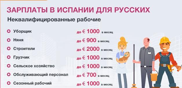 Сколько получают русские в Испании