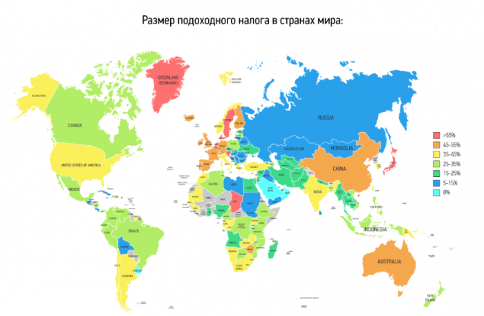 Подоходный налог в странах мира