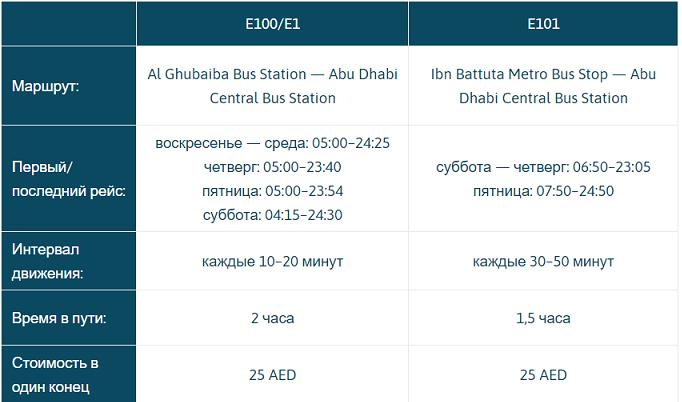 расписание автобусов из Дубая в Абу-Даби