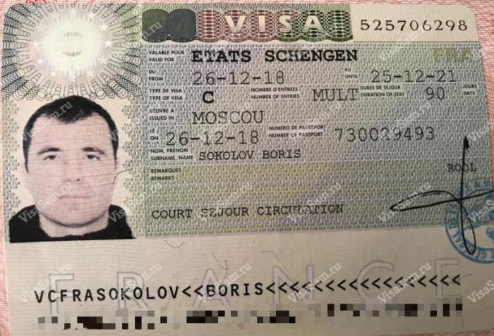 Шенгенская виза Франции