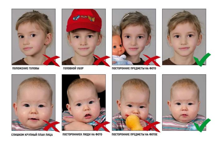 Детское фото на визу