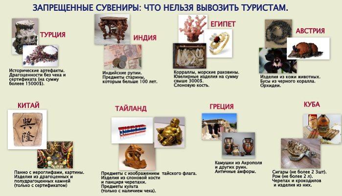 запрещенные сувениры к вывозу