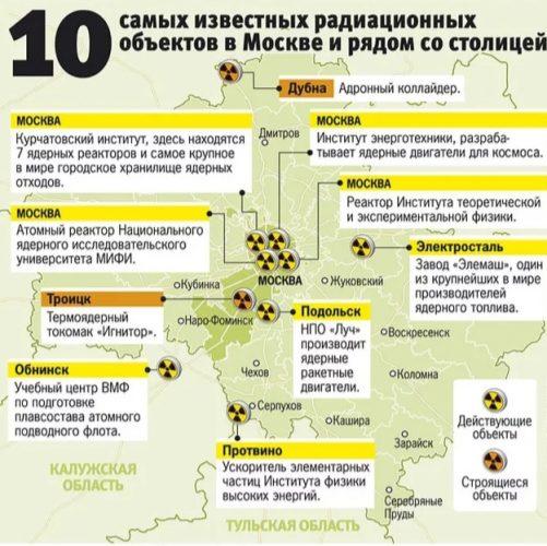 Радиационные объекты Москвы и подмосковья