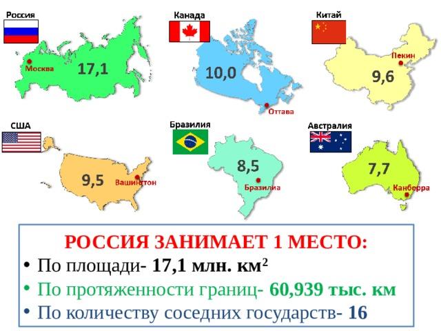 Самые крупные страны мира