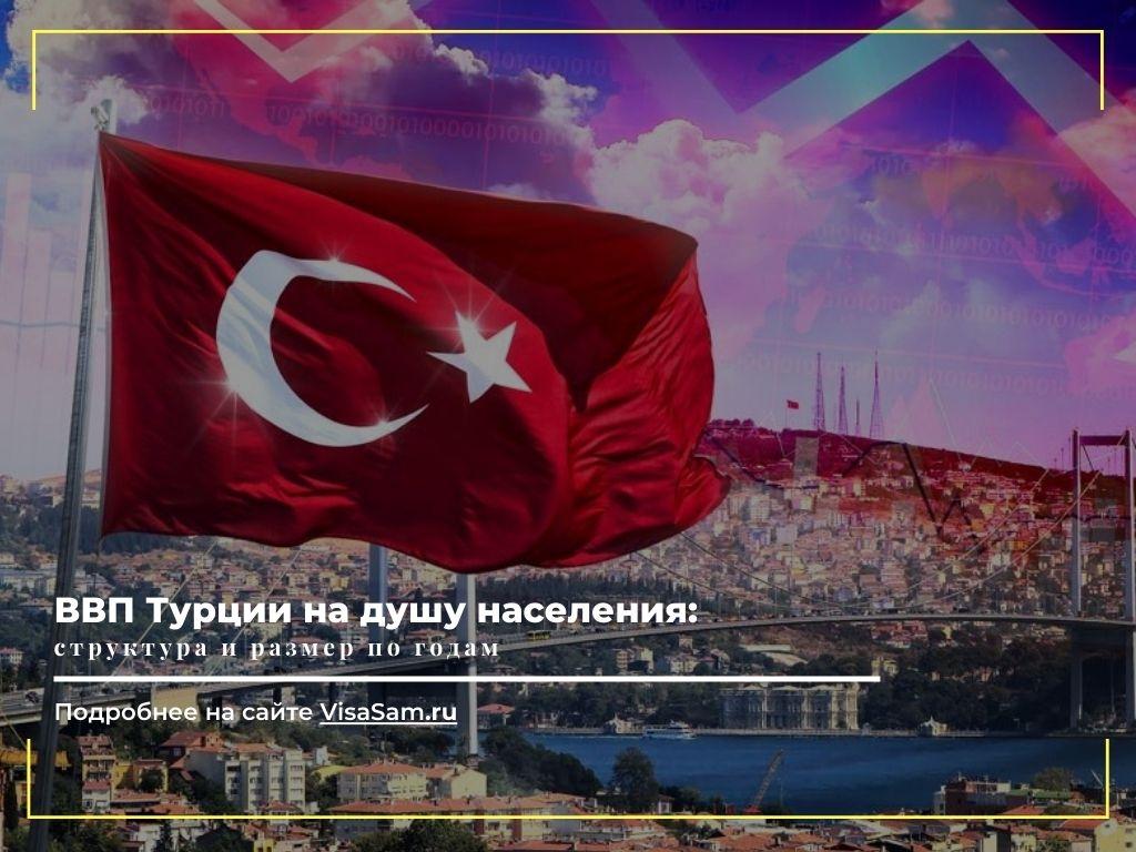 ВВП Турции в 2020-2021 году