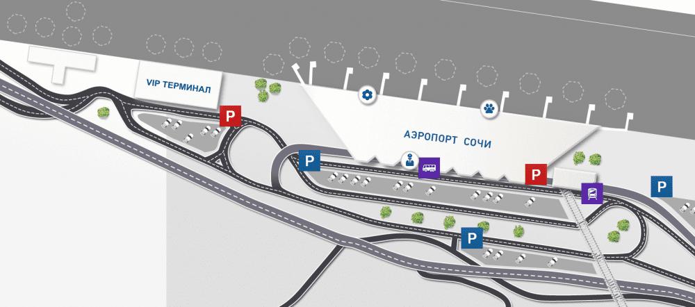 Парковочные места в аэропорту Сочи